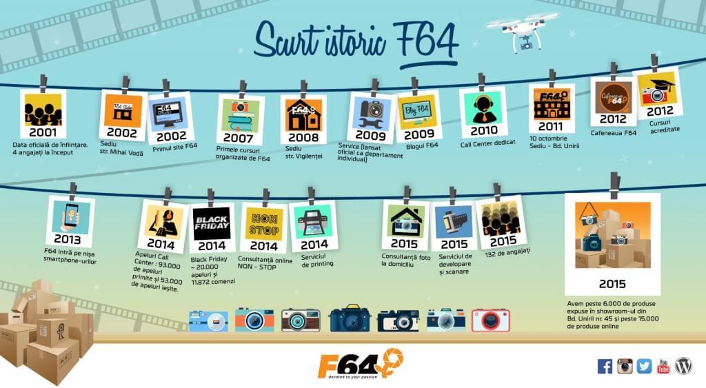 istorie-f64